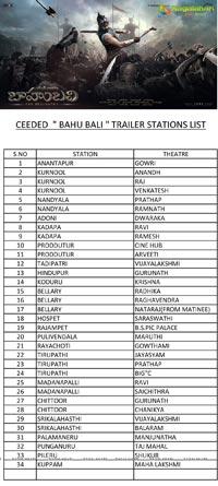 Baahubali Andhra Pradesh